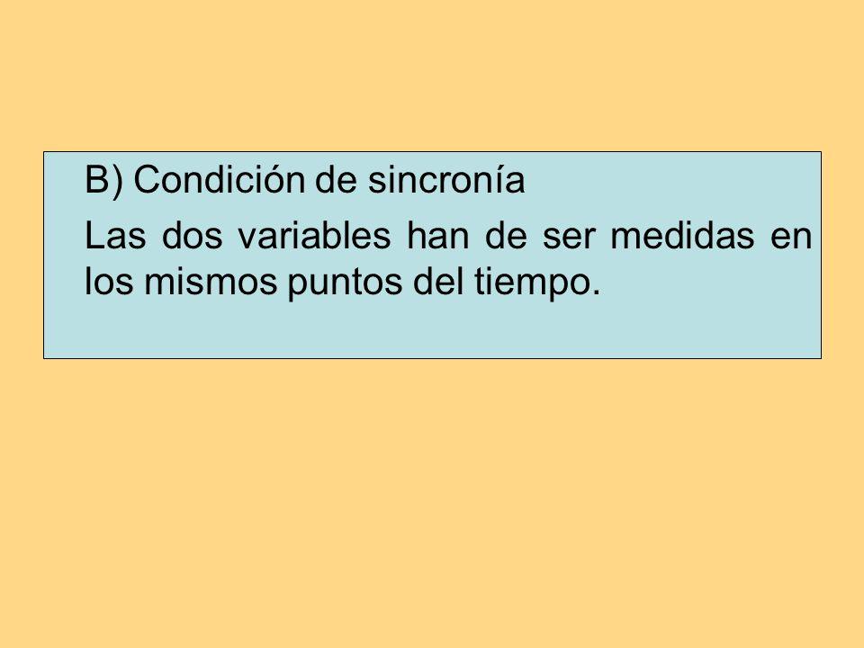 B) Condición de sincronía Las dos variables han de ser medidas en los mismos puntos del tiempo.