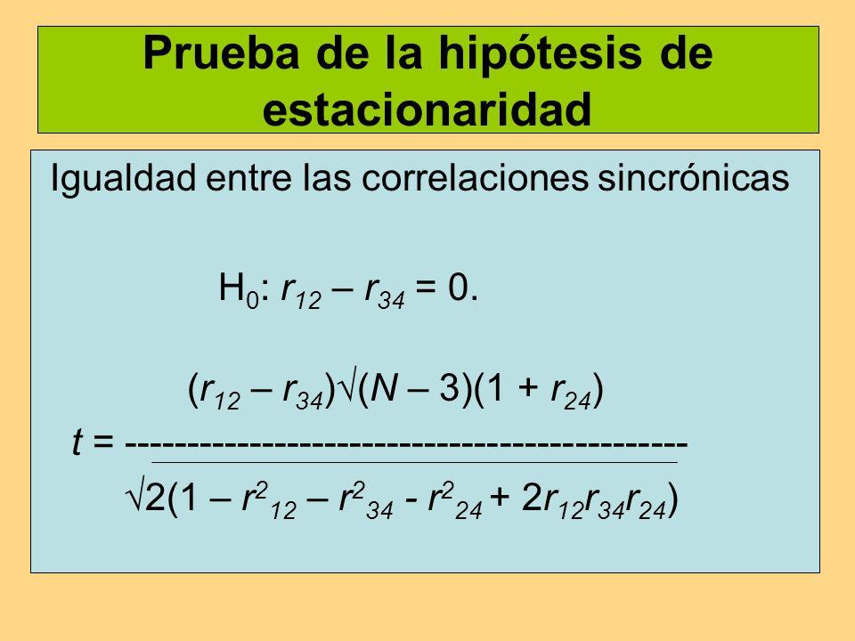 Prueba de la hipótesis de estacionaridad Igualdad entre las correlaciones sincrónicas H 0 : r 12 – r 34 = 0.