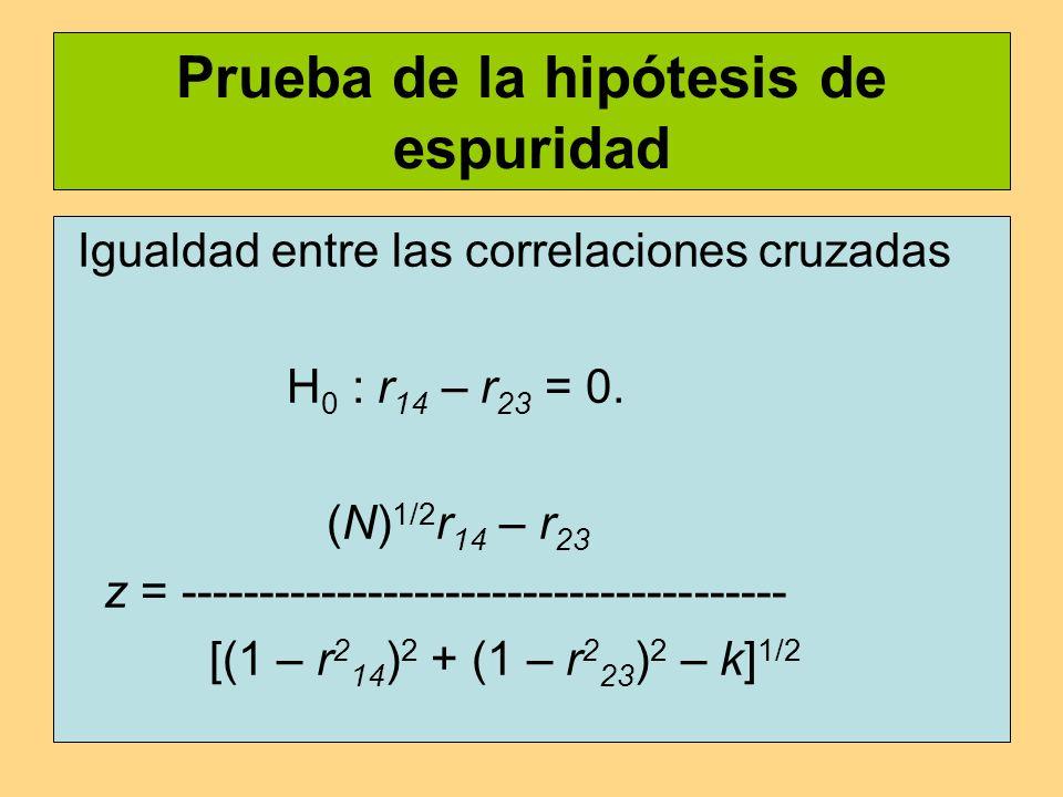 Prueba de la hipótesis de espuridad Igualdad entre las correlaciones cruzadas H 0 : r 14 – r 23 = 0.
