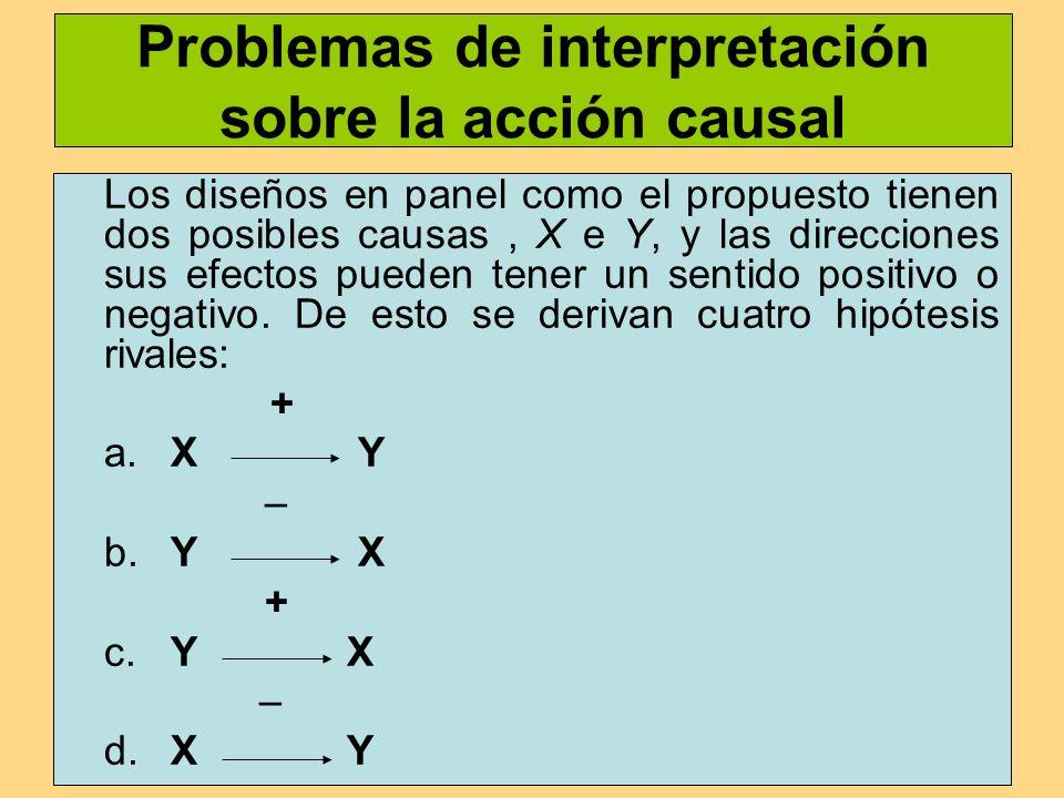 Problemas de interpretación sobre la acción causal Los diseños en panel como el propuesto tienen dos posibles causas, X e Y, y las direcciones sus efectos pueden tener un sentido positivo o negativo.