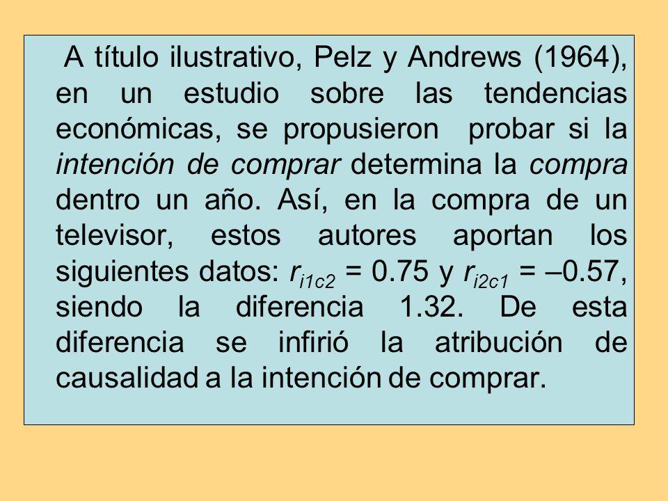 A título ilustrativo, Pelz y Andrews (1964), en un estudio sobre las tendencias económicas, se propusieron probar si la intención de comprar determina la compra dentro un año.