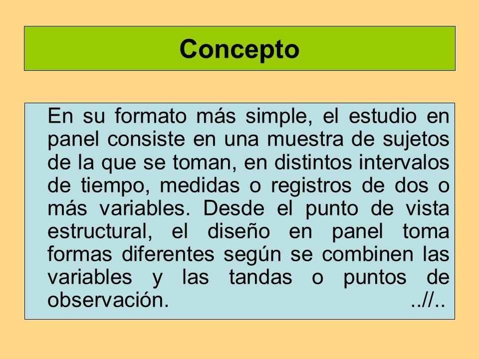 Concepto En su formato más simple, el estudio en panel consiste en una muestra de sujetos de la que se toman, en distintos intervalos de tiempo, medidas o registros de dos o más variables.