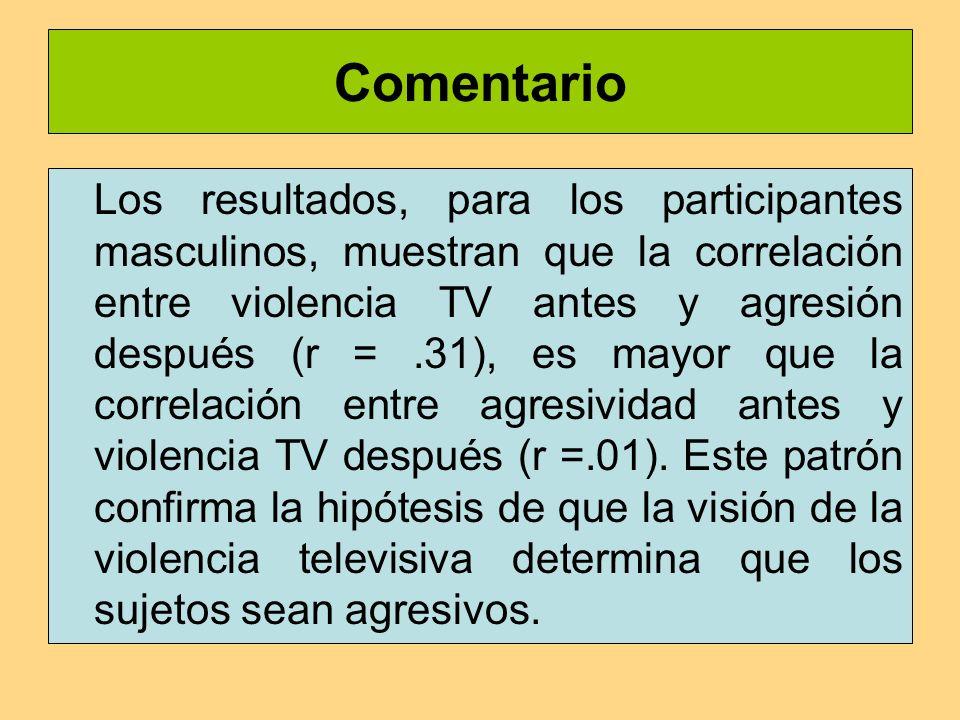 Comentario Los resultados, para los participantes masculinos, muestran que la correlación entre violencia TV antes y agresión después (r =.31), es mayor que la correlación entre agresividad antes y violencia TV después (r =.01).