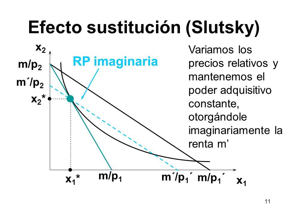 11 Efecto sustitución (Slutsky) x2x2 x1x1 x2*x2* x1*x1* m/p 1 m/p 1 ´ m/p 2 m´/p 1 ´ m´/p 2 Variamos los precios relativos y mantenemos el poder adqui