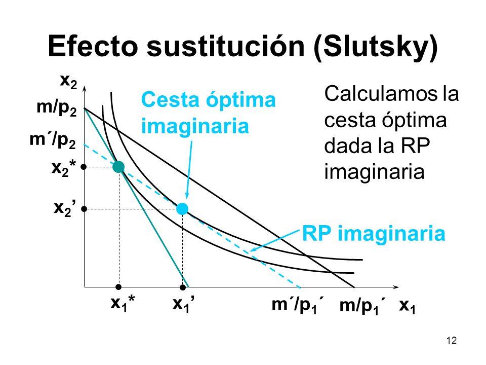 12 Efecto sustitución (Slutsky) x2x2 x1x1 x2*x2* x 2 x1*x1* x 1 Calculamos la cesta óptima dada la RP imaginaria RP imaginaria Cesta óptima imaginaria