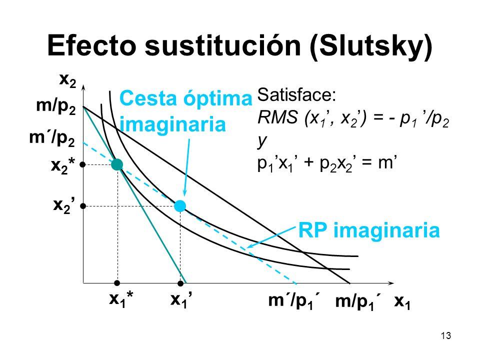 13 Efecto sustitución (Slutsky) x2x2 x1x1 x2*x2* x 2 x1*x1* x 1 RP imaginaria Cesta óptima imaginaria m´/p 1 ´ m´/p 2 m/p 2 m/p 1 ´ Satisface: RMS (x
