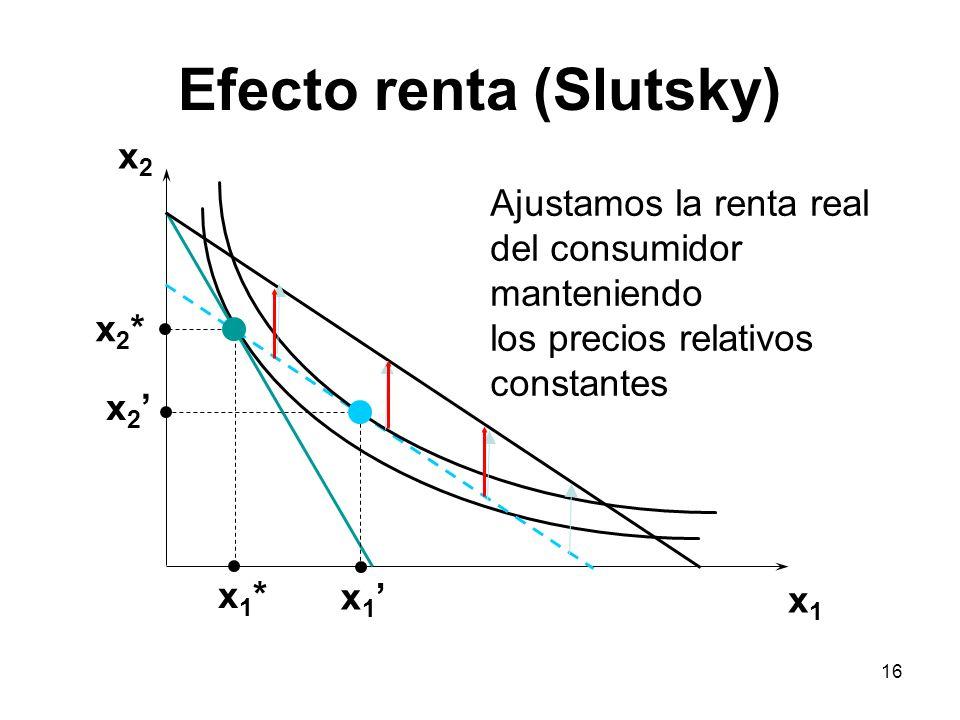 16 Efecto renta (Slutsky) x2x2 x1x1 x2*x2* x 2 x1*x1* x 1 Ajustamos la renta real del consumidor manteniendo los precios relativos constantes