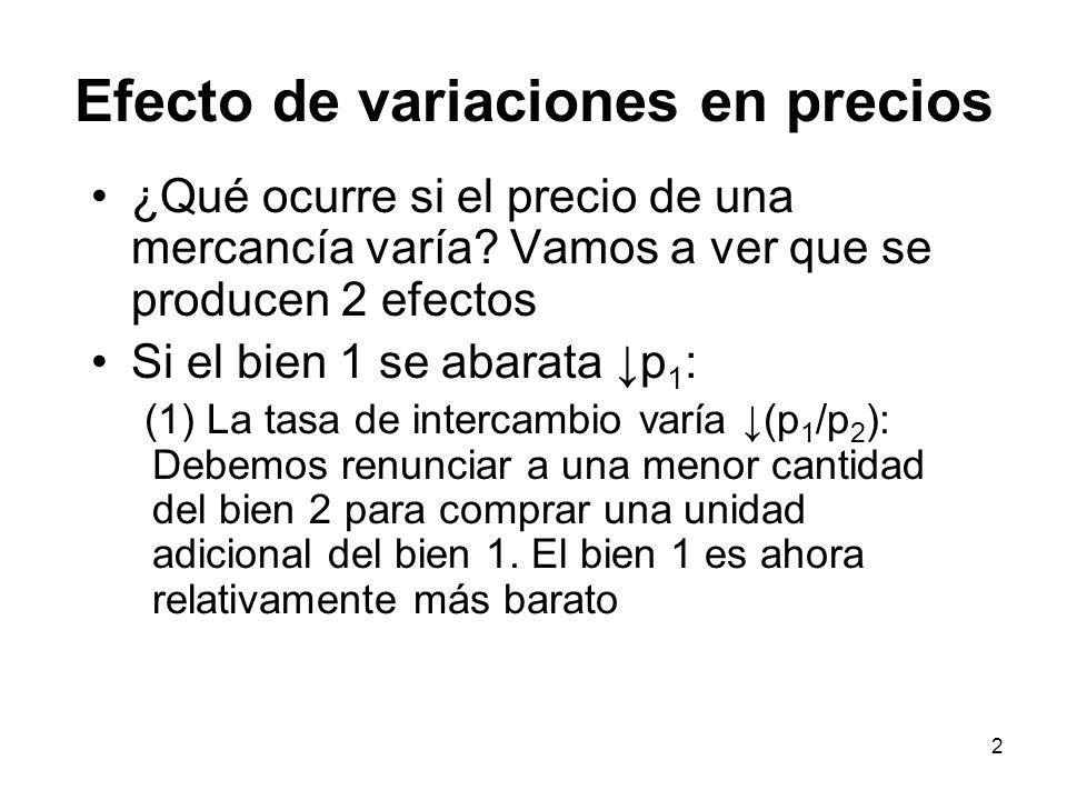 13 Efecto sustitución (Slutsky) x2x2 x1x1 x2*x2* x 2 x1*x1* x 1 RP imaginaria Cesta óptima imaginaria m´/p 1 ´ m´/p 2 m/p 2 m/p 1 ´ Satisface: RMS (x 1, x 2) = - p 1 /p 2 y p 1 x 1 + p 2 x 2 = m