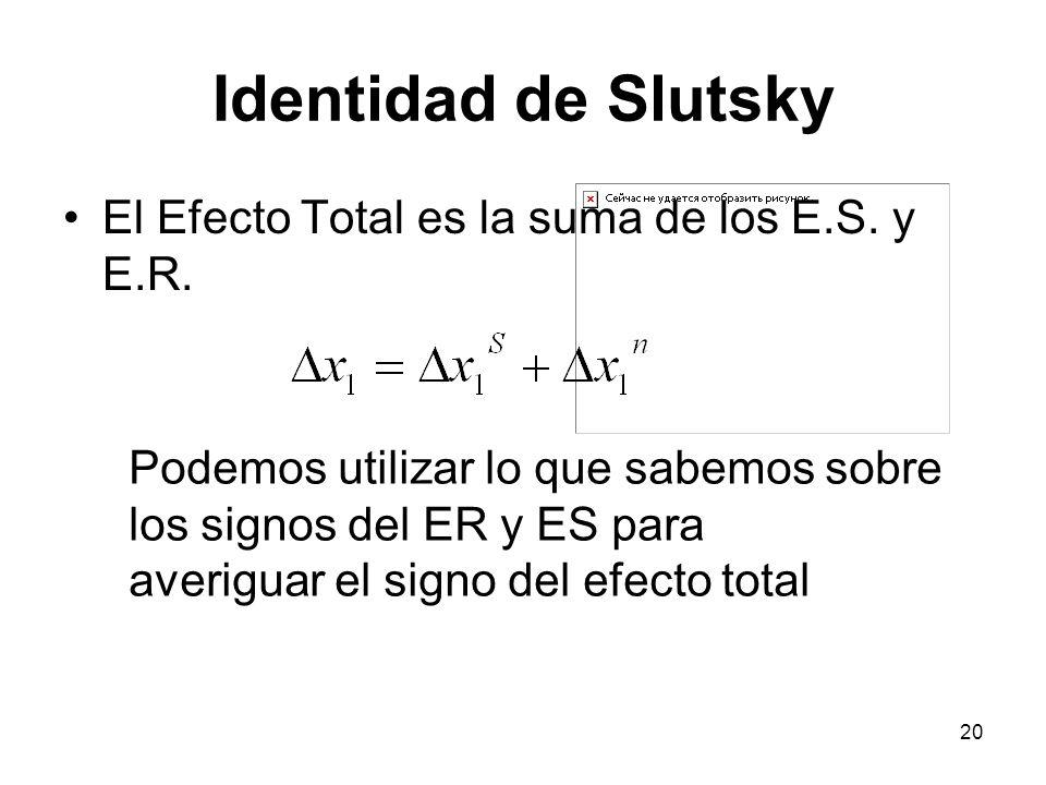 20 Identidad de Slutsky El Efecto Total es la suma de los E.S. y E.R. Podemos utilizar lo que sabemos sobre los signos del ER y ES para averiguar el s