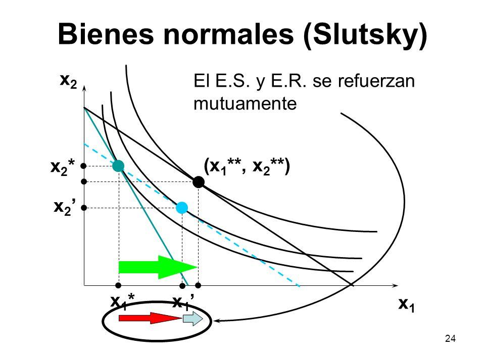 24 x2x2 x1x1 x2*x2* x 2 x1*x1* x 1 (x 1 **, x 2 **) El E.S. y E.R. se refuerzan mutuamente Bienes normales (Slutsky)