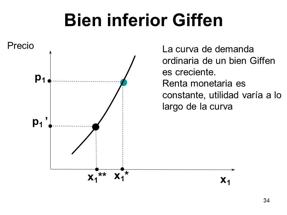 34 Bien inferior Giffen Precio x1x1 p 1 x 1 ** x1*x1* p1p1 La curva de demanda ordinaria de un bien Giffen es creciente. Renta monetaria es constante,