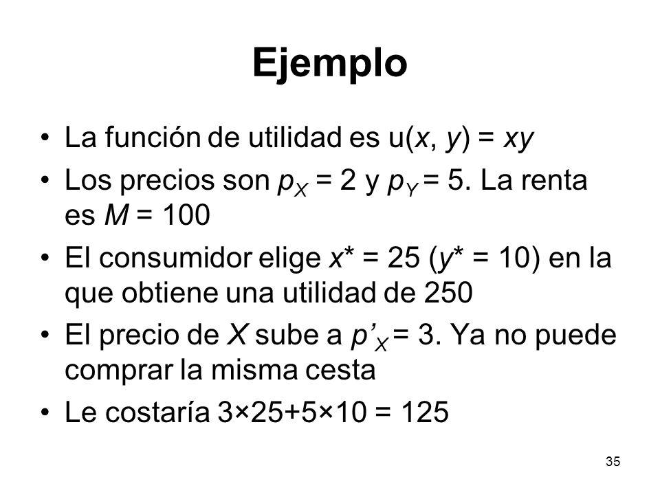 35 Ejemplo La función de utilidad es u(x, y) = xy Los precios son p X = 2 y p Y = 5. La renta es M = 100 El consumidor elige x* = 25 (y* = 10) en la q