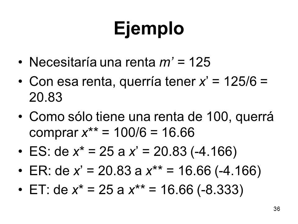 36 Ejemplo Necesitaría una renta m = 125 Con esa renta, querría tener x = 125/6 = 20.83 Como sólo tiene una renta de 100, querrá comprar x** = 100/6 =