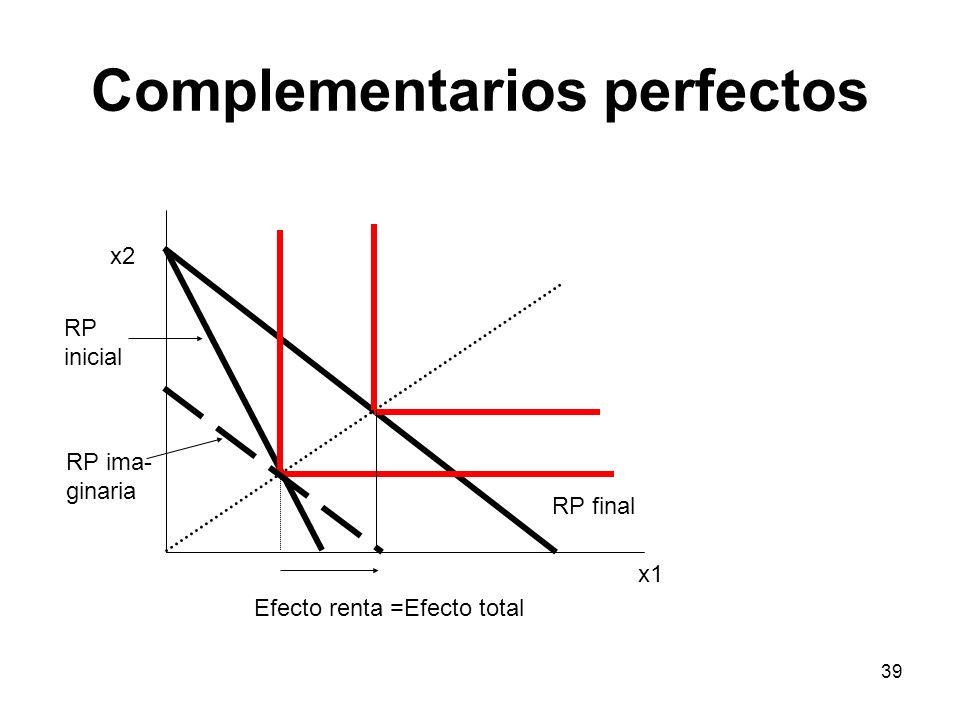 39 Complementarios perfectos RP final RP inicial RP ima- ginaria Efecto renta =Efecto total x1 x2