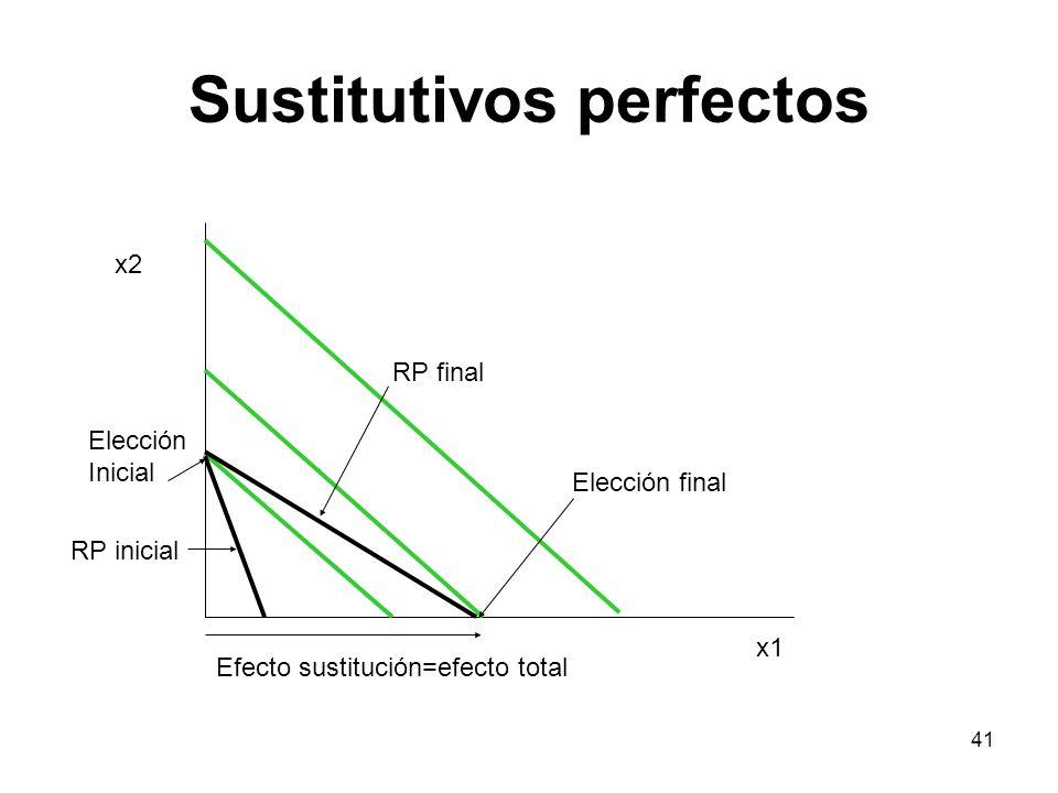 41 Sustitutivos perfectos Efecto sustitución=efecto total Elección Inicial Elección final RP inicial RP final x1 x2