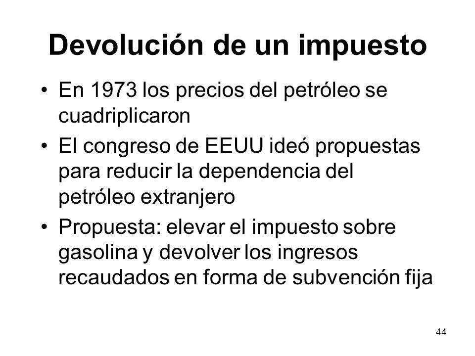 44 Devolución de un impuesto En 1973 los precios del petróleo se cuadriplicaron El congreso de EEUU ideó propuestas para reducir la dependencia del pe