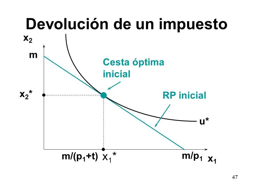 47 Devolución de un impuesto x2x2 x1x1 x2*x2* m m/p 1 m/(p 1 +t) x1*x1* u* Cesta óptima inicial RP inicial