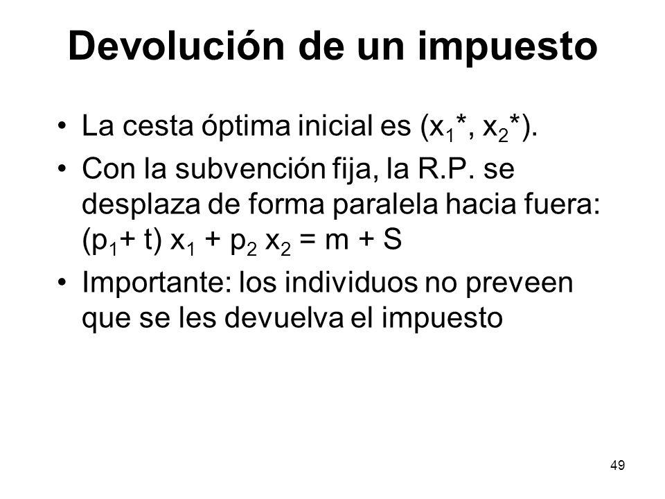 49 Devolución de un impuesto La cesta óptima inicial es (x 1 *, x 2 *). Con la subvención fija, la R.P. se desplaza de forma paralela hacia fuera: (p