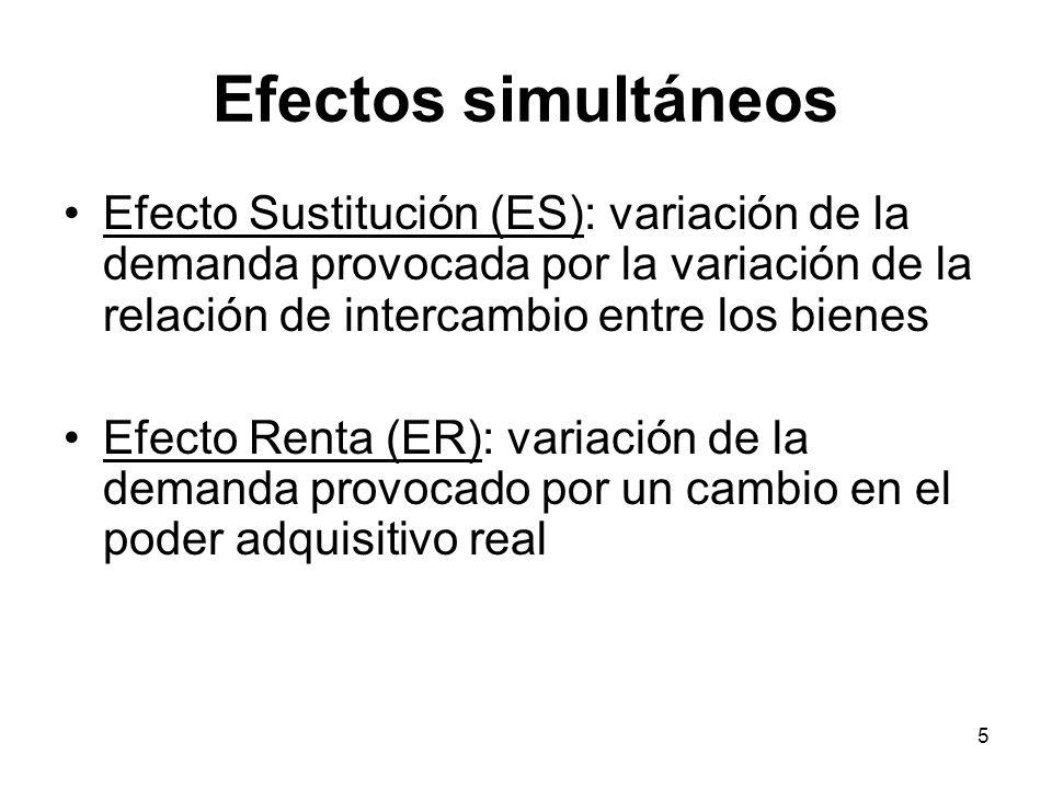5 Efectos simultáneos Efecto Sustitución (ES): variación de la demanda provocada por la variación de la relación de intercambio entre los bienes Efect