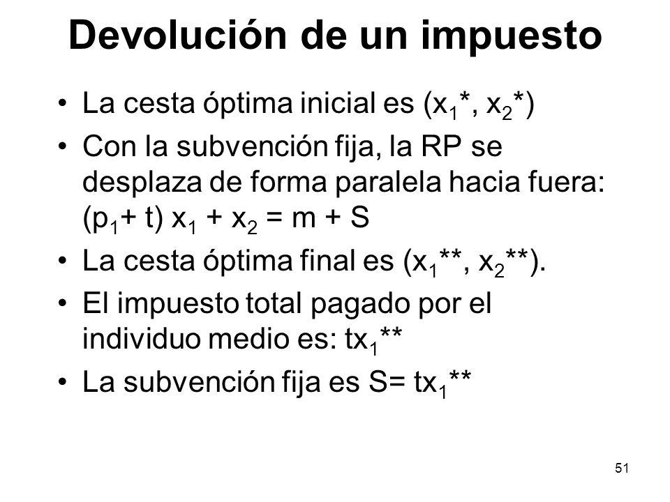 51 Devolución de un impuesto La cesta óptima inicial es (x 1 *, x 2 *) Con la subvención fija, la RP se desplaza de forma paralela hacia fuera: (p 1 +