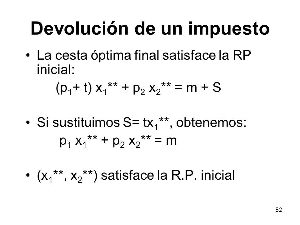 52 Devolución de un impuesto La cesta óptima final satisface la RP inicial: (p 1 + t) x 1 ** + p 2 x 2 ** = m + S Si sustituimos S= tx 1 **, obtenemos