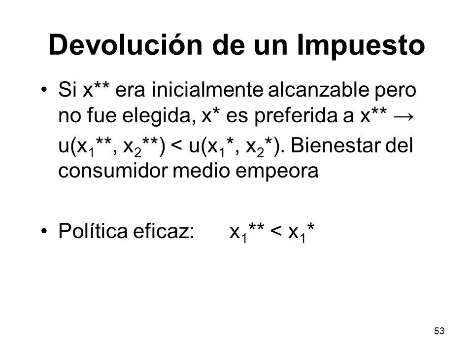 53 Devolución de un Impuesto Si x** era inicialmente alcanzable pero no fue elegida, x* es preferida a x** u(x 1 **, x 2 **) < u(x 1 *, x 2 *). Bienes