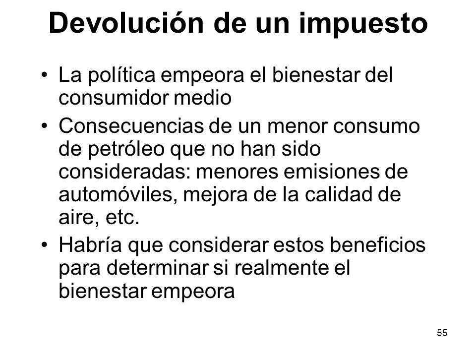 55 Devolución de un impuesto La política empeora el bienestar del consumidor medio Consecuencias de un menor consumo de petróleo que no han sido consi