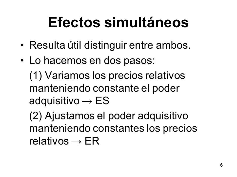 6 Efectos simultáneos Resulta útil distinguir entre ambos. Lo hacemos en dos pasos: (1) Variamos los precios relativos manteniendo constante el poder