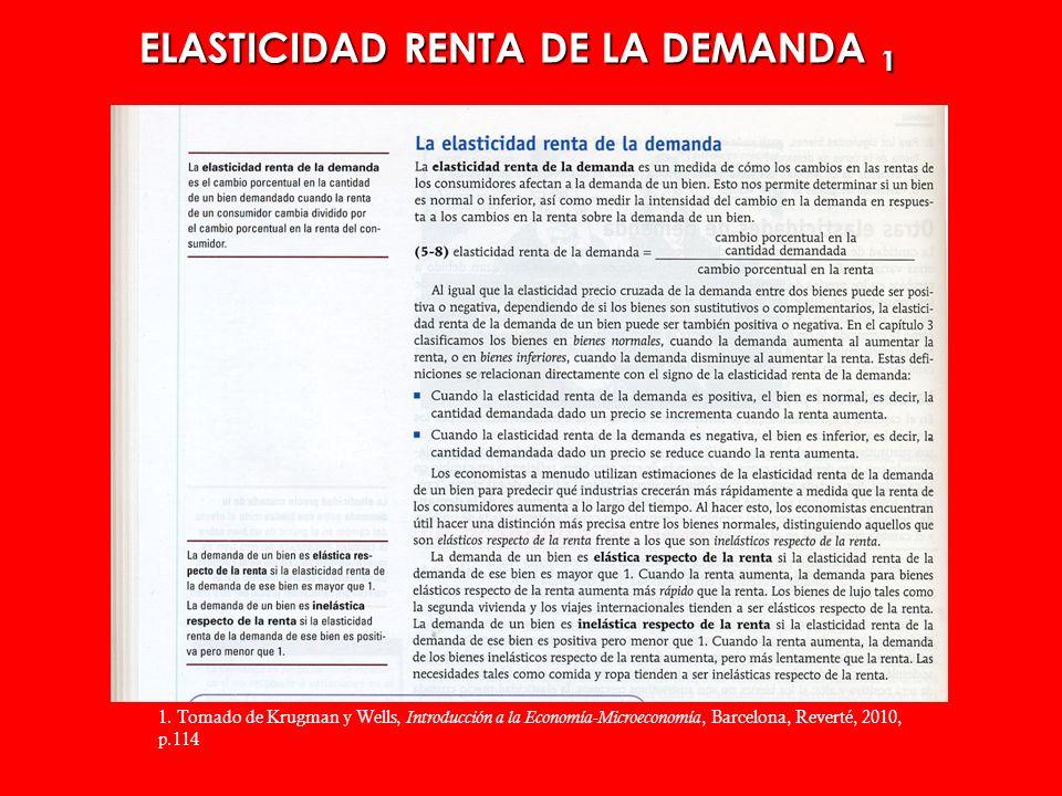 ELASTICIDAD RENTA DE LA DEMANDA 1 1. Tomado de Krugman y Wells, Introducción a la Economía-Microeconomía, Barcelona, Reverté, 2010, p.114
