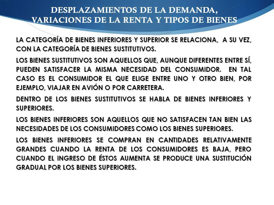 L OS BIENES Y SERVICIOS PÚBLICOS, ESPECIALMENTE LOS BIENES PÚBLICOS PUROS (DEFENSA, SEGURIDAD, JUSTICIA) SON CONSIDERADOS BIENES SUPERIORES PORQUE NO TIENEN BUENOS SUSTITUTOS Y SON IMPRESCINDIBLES.