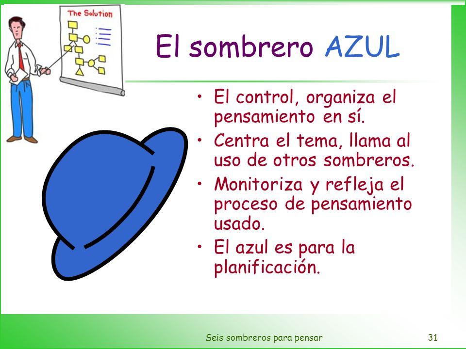 Seis sombreros para pensar31 El sombrero AZUL El control, organiza el pensamiento en sí. Centra el tema, llama al uso de otros sombreros. Monitoriza y