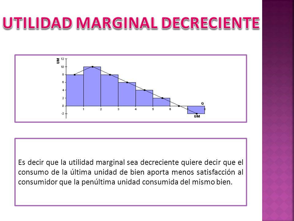 Es decir que la utilidad marginal sea decreciente quiere decir que el consumo de la última unidad de bien aporta menos satisfacción al consumidor que