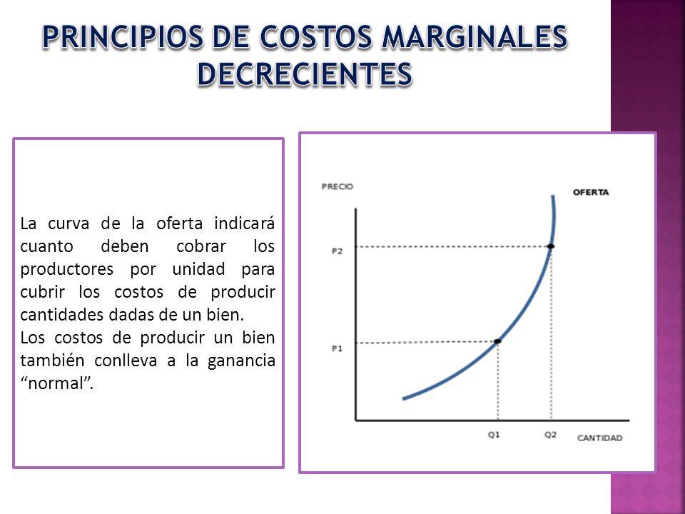 La curva de la oferta indicará cuanto deben cobrar los productores por unidad para cubrir los costos de producir cantidades dadas de un bien. Los cost