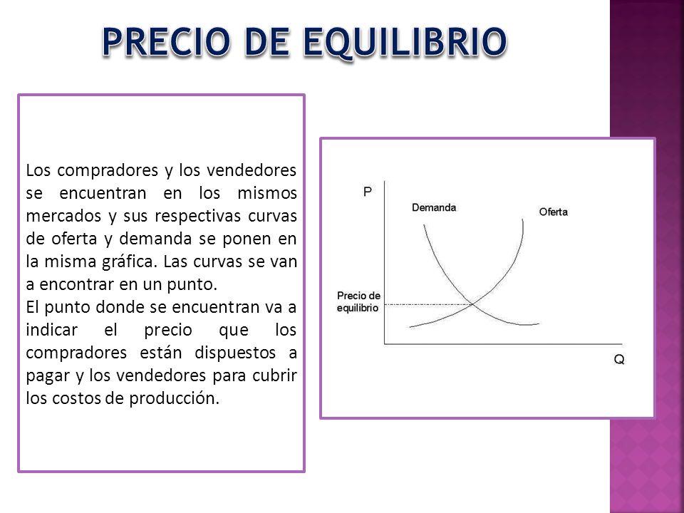 Los compradores y los vendedores se encuentran en los mismos mercados y sus respectivas curvas de oferta y demanda se ponen en la misma gráfica. Las c