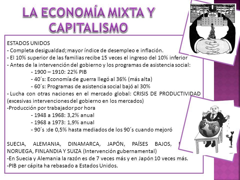 ESTADOS UNIDOS - Completa desigualdad; mayor índice de desempleo e inflación. - El 10% superior de las familias recibe 15 veces el ingreso del 10% inf