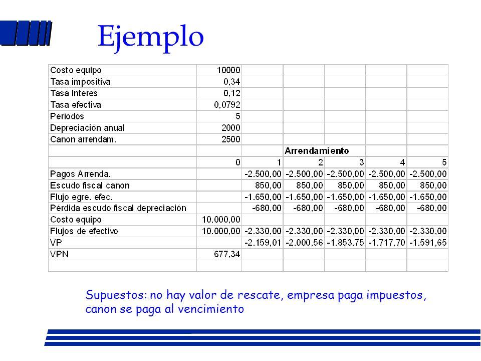 Cálculos de arrendamiento l Beneficio fiscal por canon de arrendamiento –Canon x Tasa impositiva l Se pierde la depreciación del equipo –Depreciación