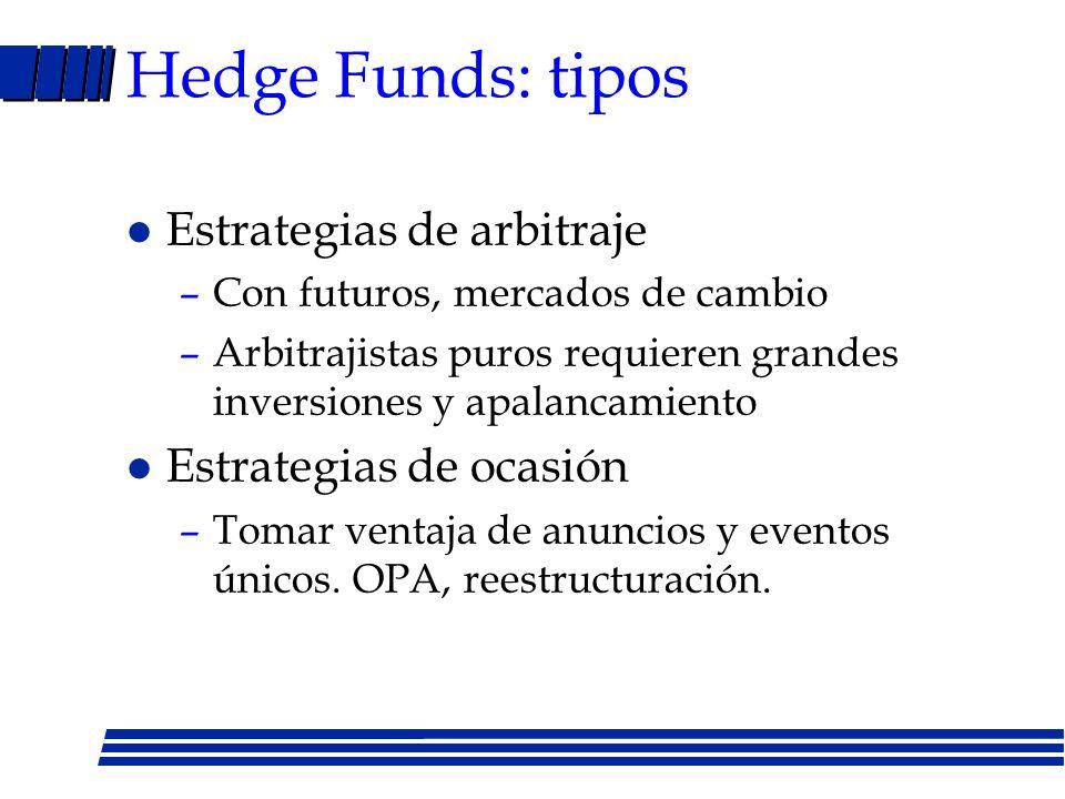 Hedge Funds l Administrador tiene mayor libertad en sus estrategias de inversión l Estrategias de inversión más agresivas: ventas cortas, derivados, endeudamiento l No tienen que registrarse con SEC l Son menos líquidos (no retiro de fondos durante un período) l Tarifas no reguladas