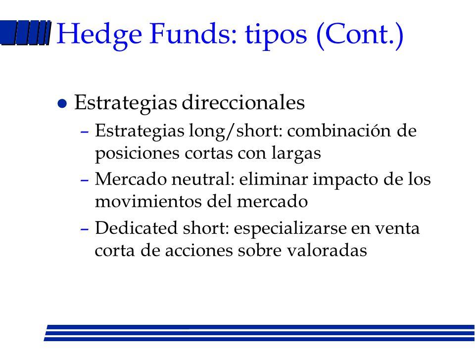 Hedge Funds: tipos l Estrategias de arbitraje –Con futuros, mercados de cambio –Arbitrajistas puros requieren grandes inversiones y apalancamiento l Estrategias de ocasión –Tomar ventaja de anuncios y eventos únicos.
