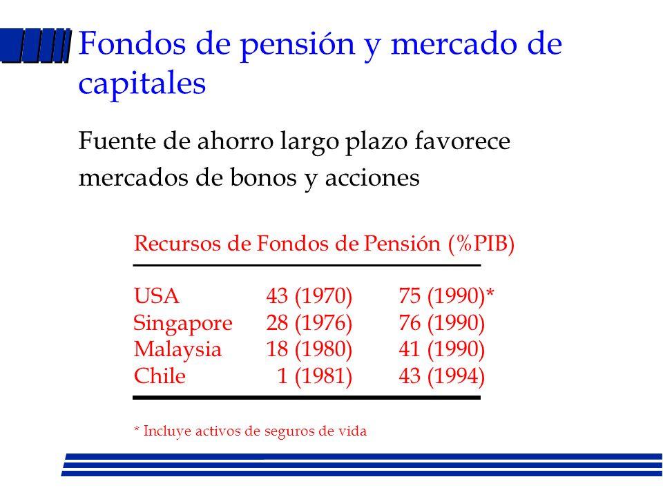 Fondos de Pensión l Sistema de reparto –Trabajadores activos financian a retirados l Capitalización individual –Aportes de trabajador a cuenta individ