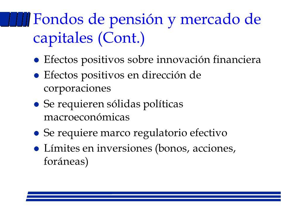 Fondos de pensión y mercado de capitales Fuente de ahorro largo plazo favorece mercados de bonos y acciones Recursos de Fondos de Pensión (%PIB) USA43 (1970)75 (1990)* Singapore28 (1976)76 (1990) Malaysia18 (1980)41 (1990) Chile 1 (1981)43 (1994) * Incluye activos de seguros de vida