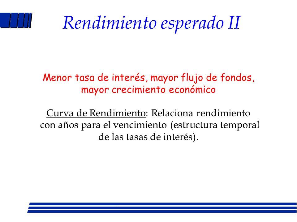 Rendimiento esperado I - Es función de riesgo Incumplimiento de pago Negociabilidad Vencimiento (volatilidad en el precio) -Es función de inflación -E