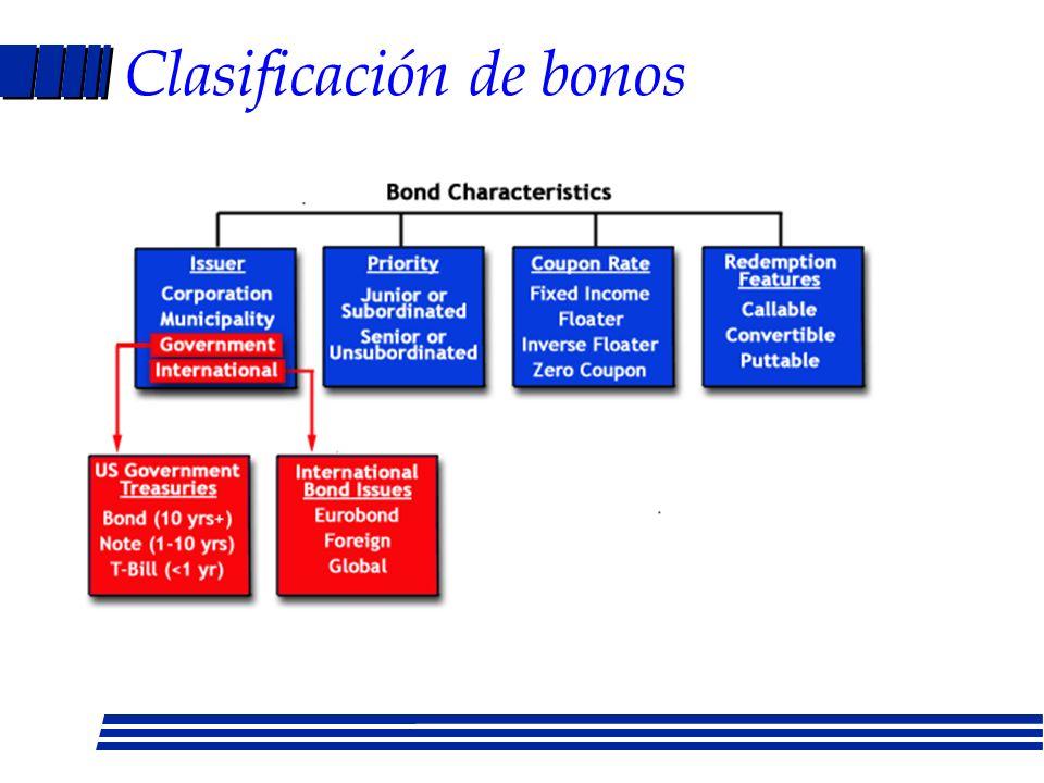 Bonos Características: - Valor par, facial o principal - Cupón y tasa cupón - Vencimiento - Valor de mercado: valor presente de cupones y principal VM = C 1 /(1+(r/m)) + C 2 /1+(r/m) 2.......+(C nm + VP)/(1+(r/m)) nm - Rendimiento a maduración, prima y descuento