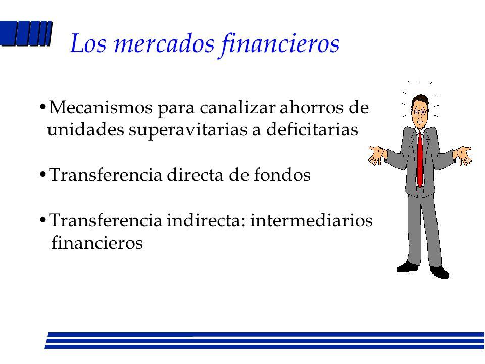 MERCADO DE CAPITALES Profesor: Alberto Martínez C.