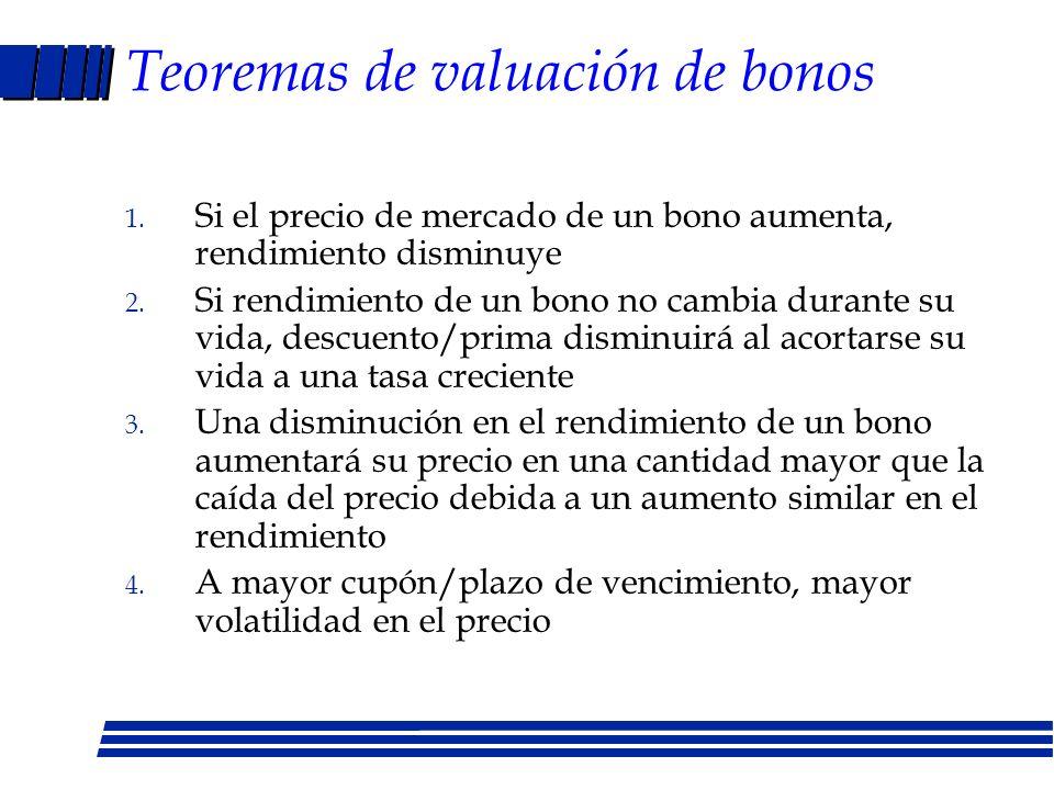 Bonos Cero Cupón No pagan cupones, sólo valor facial a maduración P = 100/(1 + r/2) 2n Bono a 10 años y rendimiento requerido de 12% P = 100/(1,06) 20