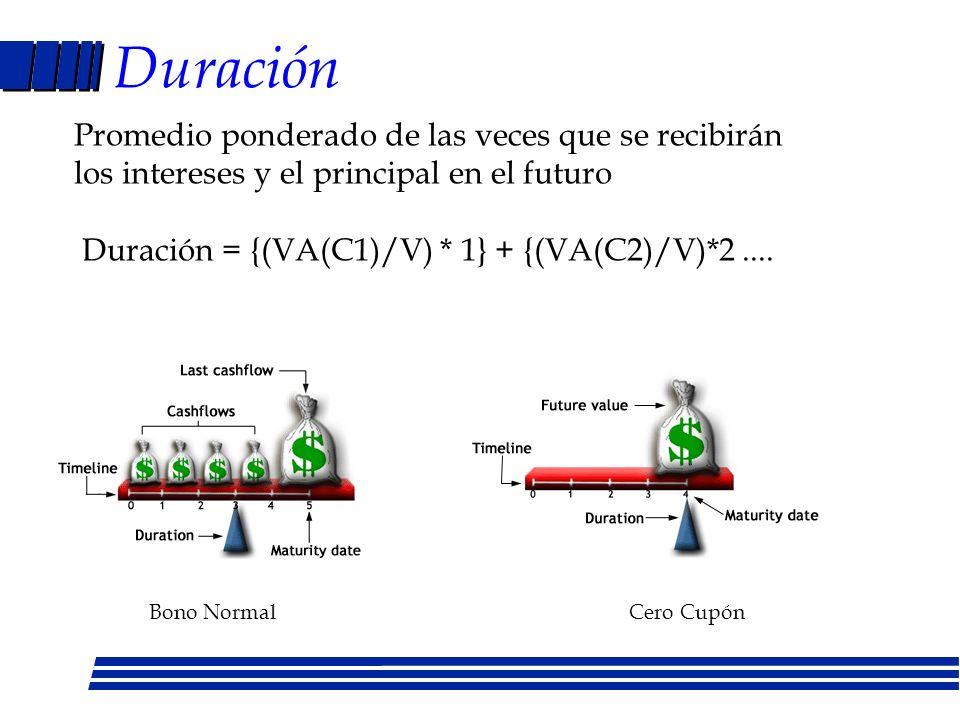Administración de cartera de bonos l Pasiva –Mercado eficiente –Indexación l Activa –Mercado ineficiente –Identificar bonos mal evaluados –Pronosticar