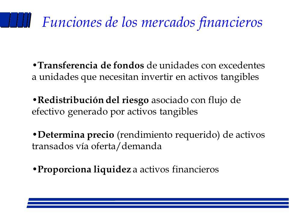 Los mercados financieros Mecanismos para canalizar ahorros de unidades superavitarias a deficitarias Transferencia directa de fondos Transferencia indirecta: intermediarios financieros