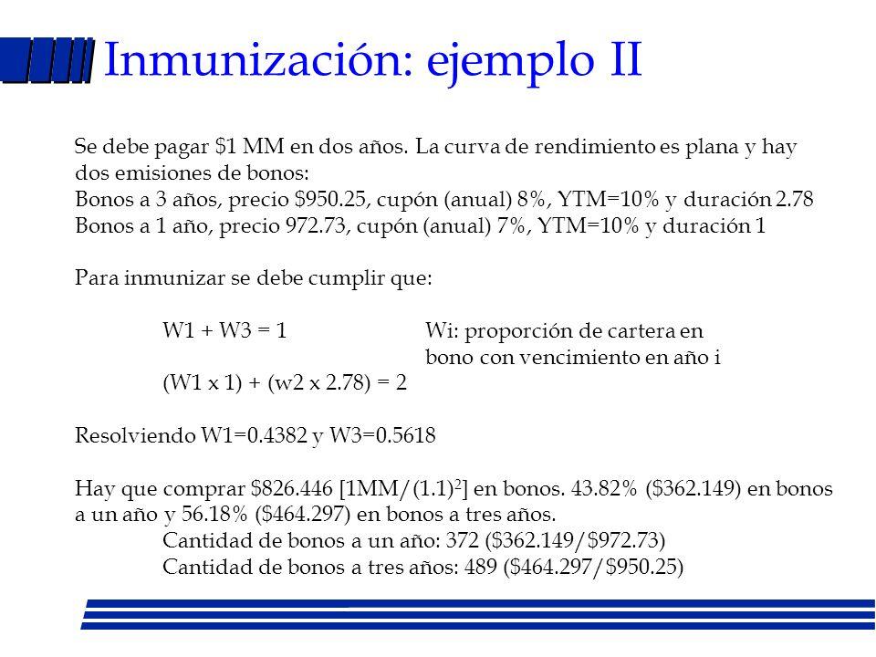 Inmunización: ejemplo II Hay que pagar $1.931 en 10 años. Tasa de interés actual 10% y curva plana VP de la deuda es 1.931/(1,1) 10 = 745 Bono a 20 añ