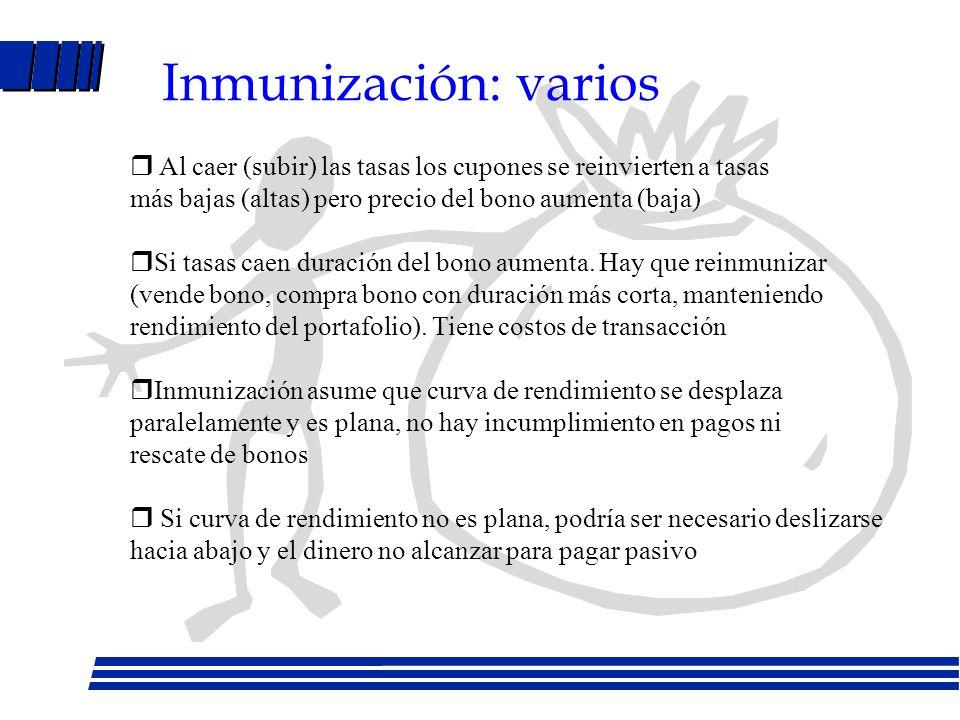 Inmunización: ejemplo II Se debe pagar $1 MM en dos años. La curva de rendimiento es plana y hay dos emisiones de bonos: Bonos a 3 años, precio $950.2