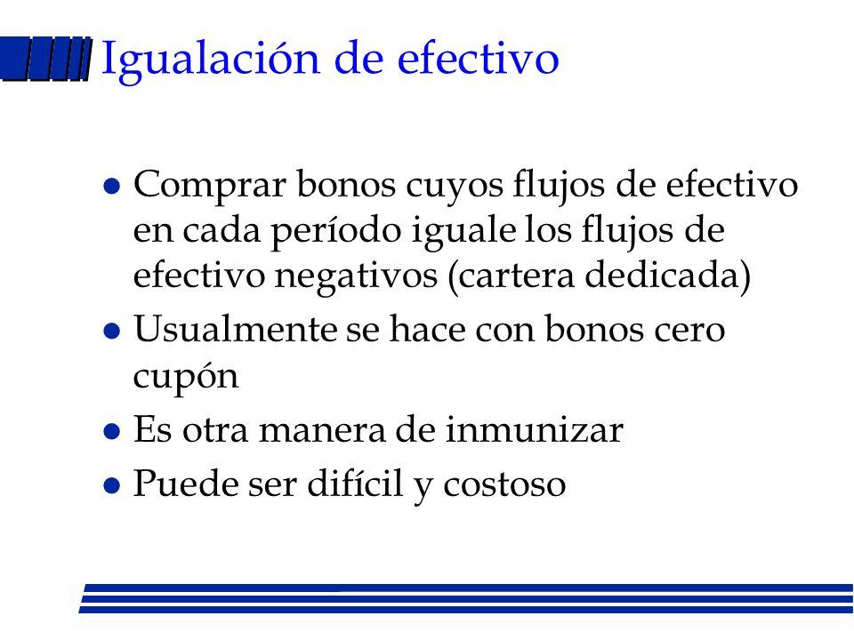 Inmunización: pasivo múltiples pagos FLUJOS DE CAJA DEL PASIVO TIEMPO TIR A P B 10 4 7 10DURACIÓN - Curva de inmunización: muestra duración de flujo de pasivos a diferentes tasas - Entre más alto el TIR, más baja la duración porque pagos más distantes representan una fracción más pequeña del valor presente total - Para inmunizar se toma posición en lo más alto posible de la curva - Si hay diferentes carteras de bonos con duración requerida, se toma aquella cuyos bonos tienen duraciones más cercanas a duración promedio de flujos de efectivo negativo - A más alta TIR, valor presente de pasivos es menor y se invierte menos - ¿Curva de inmunización para pasivo con un solo pago?
