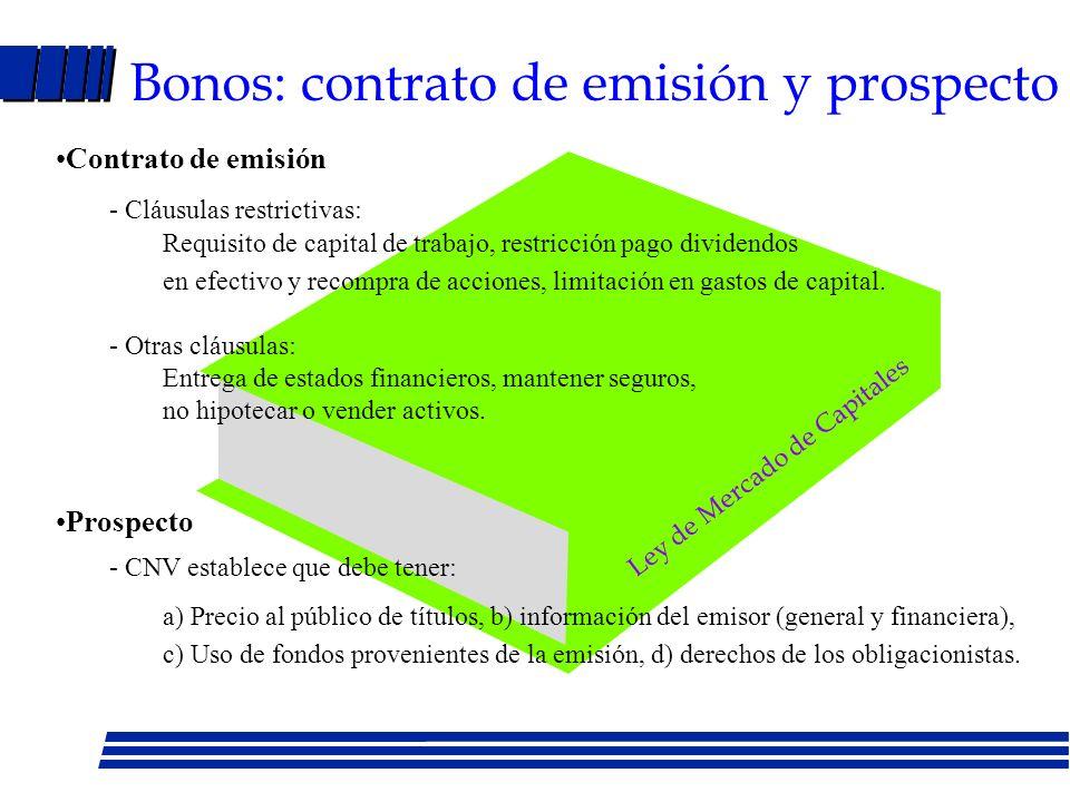 Asamblea de obligacionistas l Convocada por representante común, CNV o al menos 10% de obligacionistas l Decide sobre modificación de condiciones de la emisión (Art.